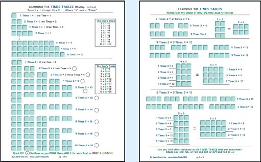 Two Multiplication pages